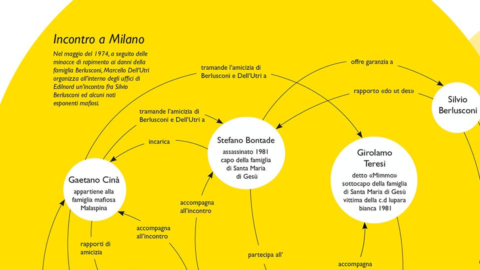 visualjournalism visual journalism unibz riccardo olocco kris krois free university of bozen bolzano