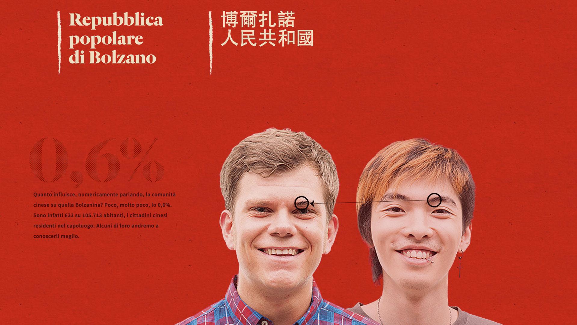 Matteo Moretti Gianluca seta fabio gobbato sarah trevisionl daniel graziotin infographic chinese society